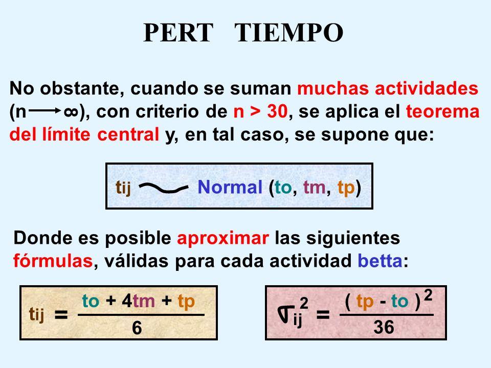 PERT TIEMPO El tiempo promedio está mucho más cercano del tiempo optimista que del tiempo pesimista, por lo que el tiempo de realización de cada activ