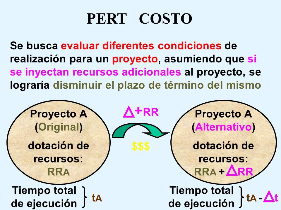 PERT TIEMPO No obstante, cuando se suman muchas actividades (n ), con criterio de n > 30, se aplica el teorema del límite central y, en tal caso, se s