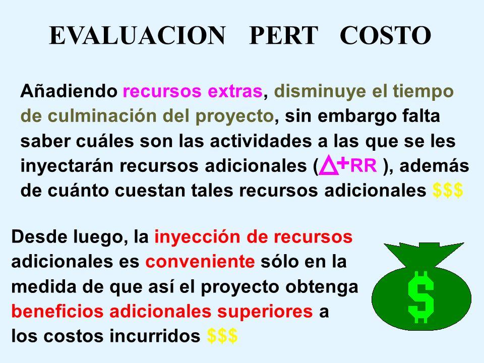 PERT COSTO Se busca evaluar diferentes condiciones de realización para un proyecto, asumiendo que si se inyectan recursos adicionales al proyecto, se