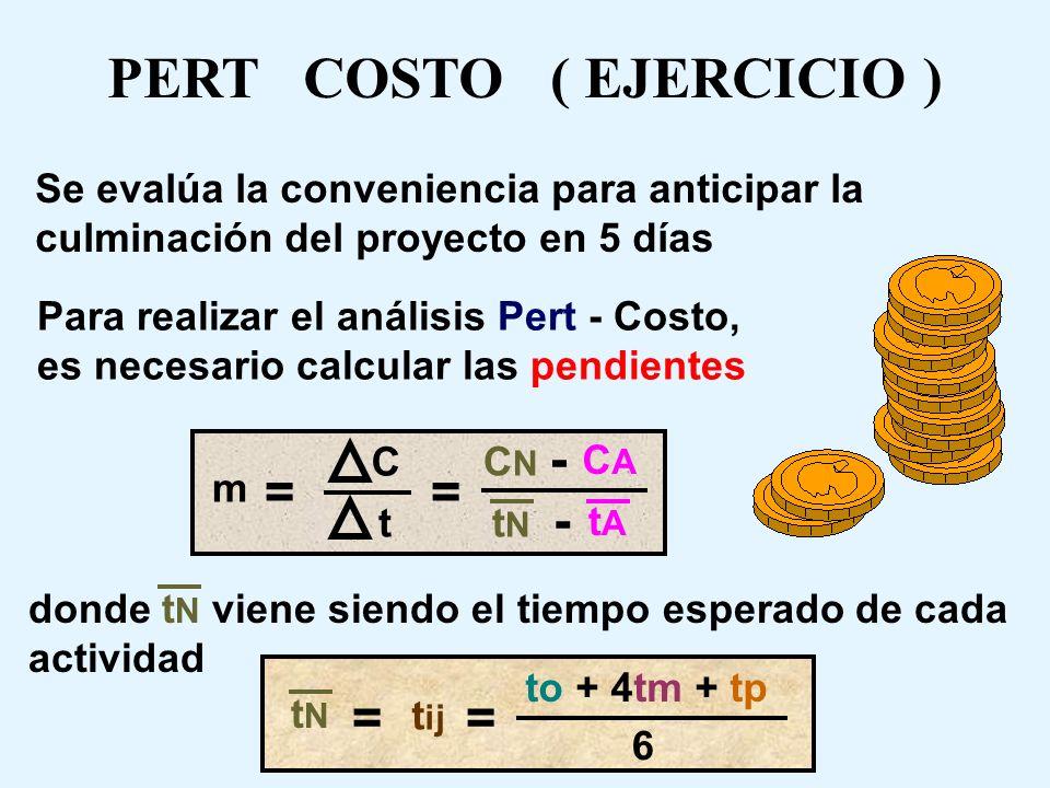 CARTA GANTT ( EJERCICIO ) Las actividades 1-4, 2-5, 3-6, 5-7 y 6-8 se realizan en sus tiempos late, debido a que poseen holguras de tiempo ( t E t L )