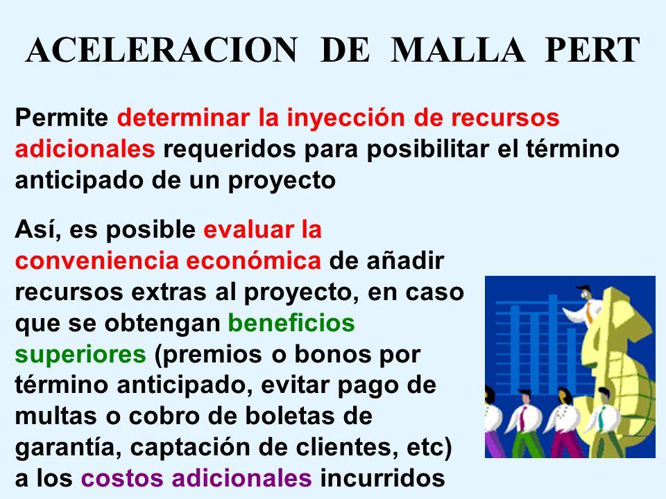 PERT COSTO ( EJERCICIO ) Para facilitar el tratamiento de la información útil, se colocan 2 valores importantes en la malla Pert: Simbología Indica el