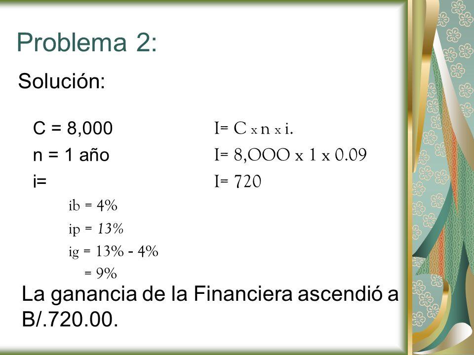 Problema 2: C = 8,000 n = 1 año i= ib = 4% ip = 13% ig = 13% - 4% = 9% I= C x n x i. I= 8,OOO x 1 x 0.09 I= 720 Solución: La ganancia de la Financiera