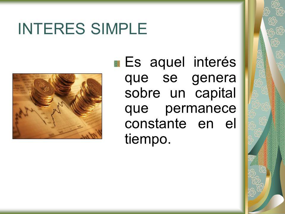 Factores que determinan la cuantía del interés El interés acumulado por un préstamo, sin pagos intermedios, es el resultado de cuatro funciones: 1.- Capital o Principal (C): Suma de dinero originalmente prestado o pedido en préstamo.