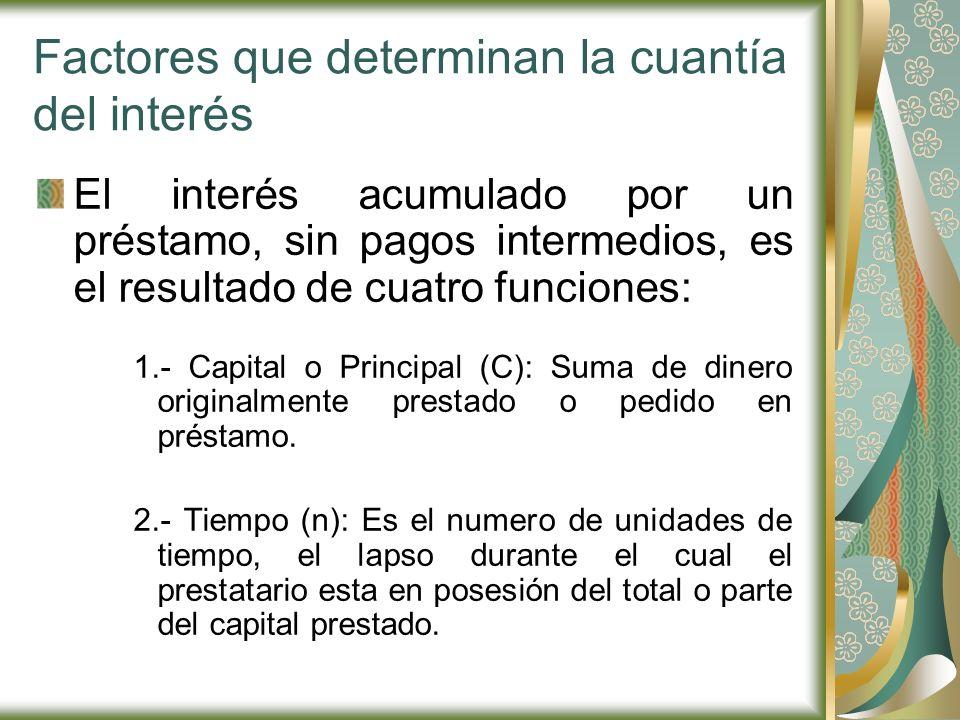 Factores que determinan la cuantía del interés El interés acumulado por un préstamo, sin pagos intermedios, es el resultado de cuatro funciones: 1.- C