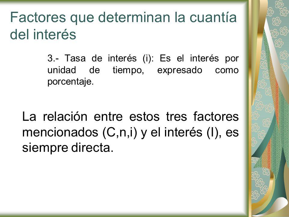 Factores que determinan la cuantía del interés 3.- Tasa de interés (i): Es el interés por unidad de tiempo, expresado como porcentaje. La relación ent