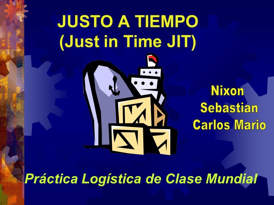 Despacho a clientes en forma JIT (CRM) Producción o ensamble en forma JIT Recepción Materia Prima en forma JIT Programar Producción Sistema JIT Externo Compras JIT (Proveedores) JIT Externo JIT Interno
