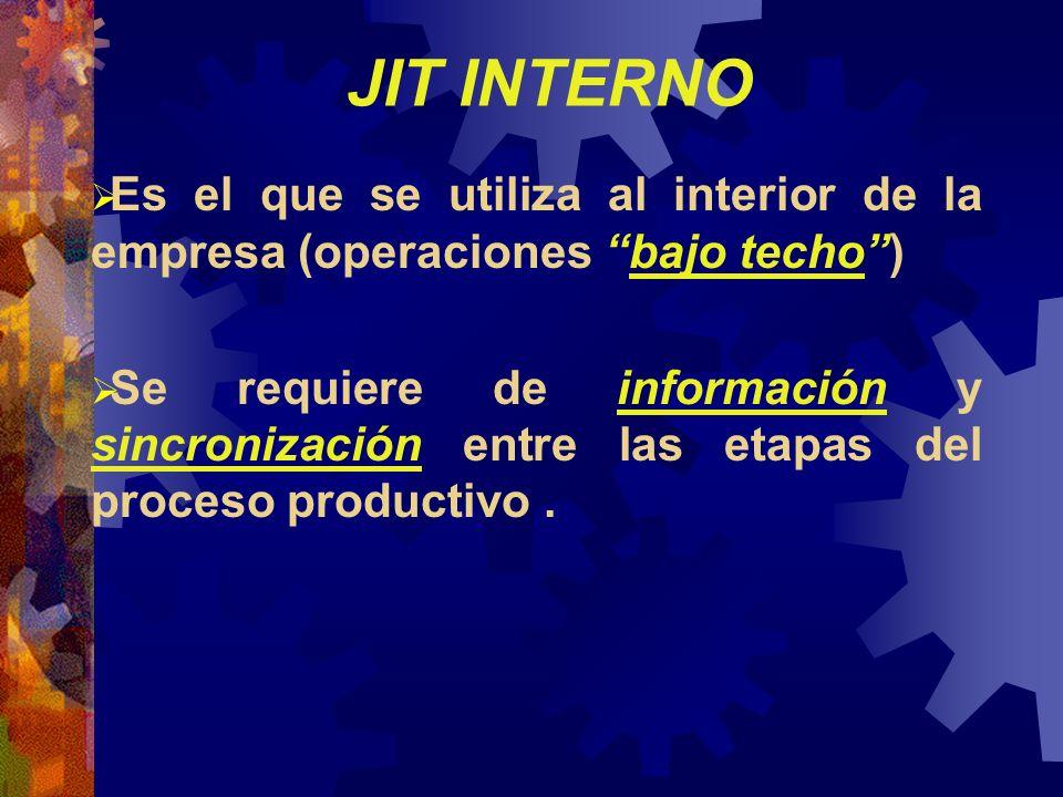 JIT INTERNO Es el que se utiliza al interior de la empresa (operaciones bajo techo) Se requiere de información y sincronización entre las etapas del p