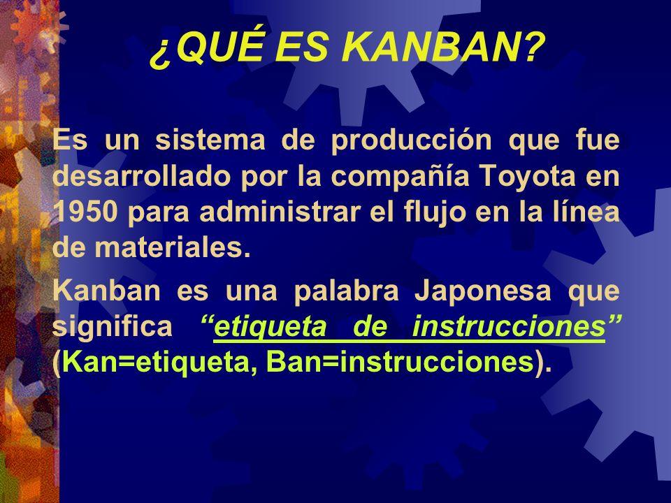 ¿QUÉ ES KANBAN? Es un sistema de producción que fue desarrollado por la compañía Toyota en 1950 para administrar el flujo en la línea de materiales. K