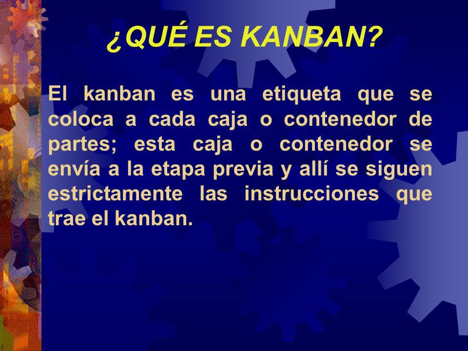 ¿QUÉ ES KANBAN? El kanban es una etiqueta que se coloca a cada caja o contenedor de partes; esta caja o contenedor se envía a la etapa previa y allí s