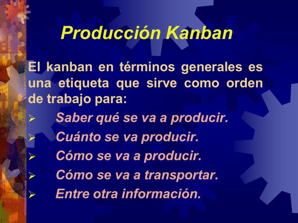 Producción Kanban El kanban en términos generales es una etiqueta que sirve como orden de trabajo para: Saber qué se va a producir. Cuánto se va produ