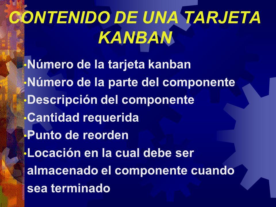 CONTENIDO DE UNA TARJETA KANBAN Número de la tarjeta kanban Número de la parte del componente Descripción del componente Cantidad requerida Punto de r