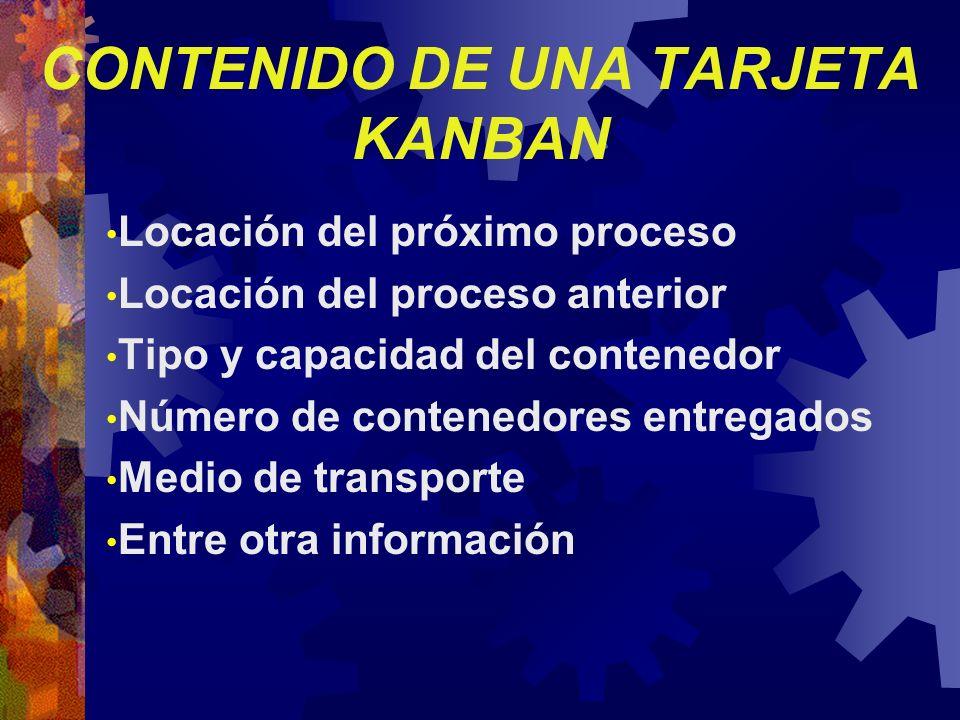 CONTENIDO DE UNA TARJETA KANBAN Locación del próximo proceso Locación del proceso anterior Tipo y capacidad del contenedor Número de contenedores entr