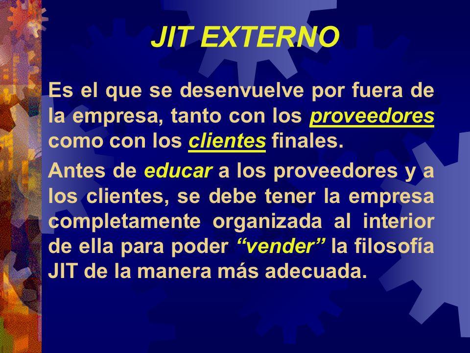 JIT EXTERNO Es el que se desenvuelve por fuera de la empresa, tanto con los proveedores como con los clientes finales. Antes de educar a los proveedor