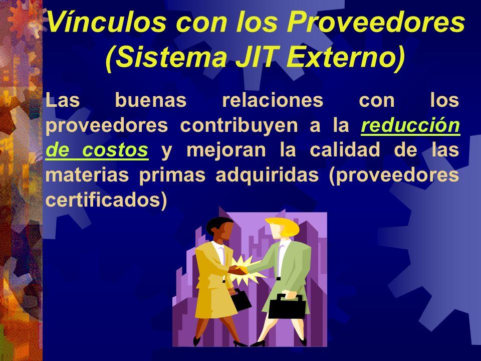 Vínculos con los Proveedores (Sistema JIT Externo) Las buenas relaciones con los proveedores contribuyen a la reducción de costos y mejoran la calidad