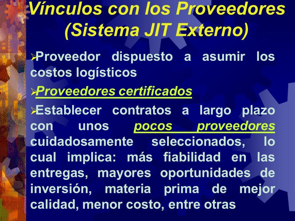 Proveedor dispuesto a asumir los costos logísticos Proveedores certificados Establecer contratos a largo plazo con unos pocos proveedores cuidadosamen