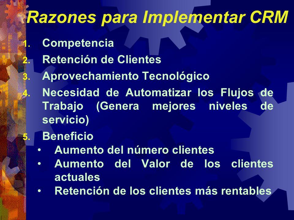 Razones para Implementar CRM 1. Competencia 2. Retención de Clientes 3. Aprovechamiento Tecnológico 4. Necesidad de Automatizar los Flujos de Trabajo