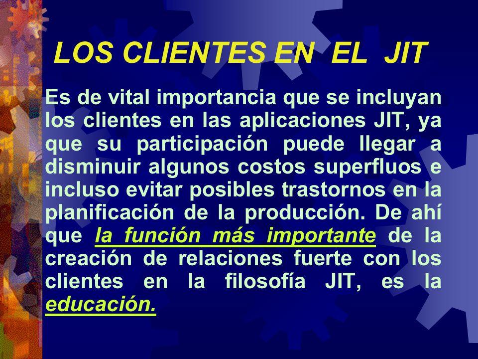 LOS CLIENTES EN EL JIT Es de vital importancia que se incluyan los clientes en las aplicaciones JIT, ya que su participación puede llegar a disminuir