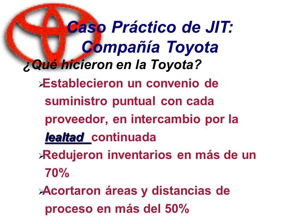 Caso Práctico de JIT: Compañía Toyota ¿Qué hicieron en la Toyota? Establecieron un convenio de suministro puntual con cada proveedor, en intercambio p