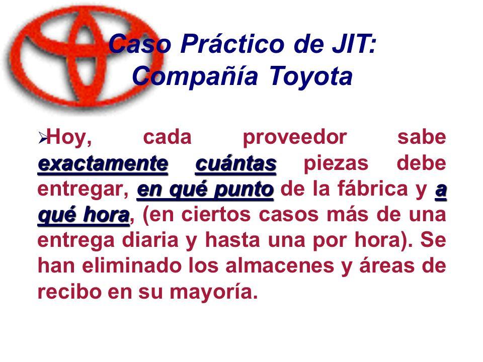 Caso Práctico de JIT: Compañía Toyota exactamentecuántas en qué puntoa qué hora Hoy, cada proveedor sabe exactamente cuántas piezas debe entregar, en