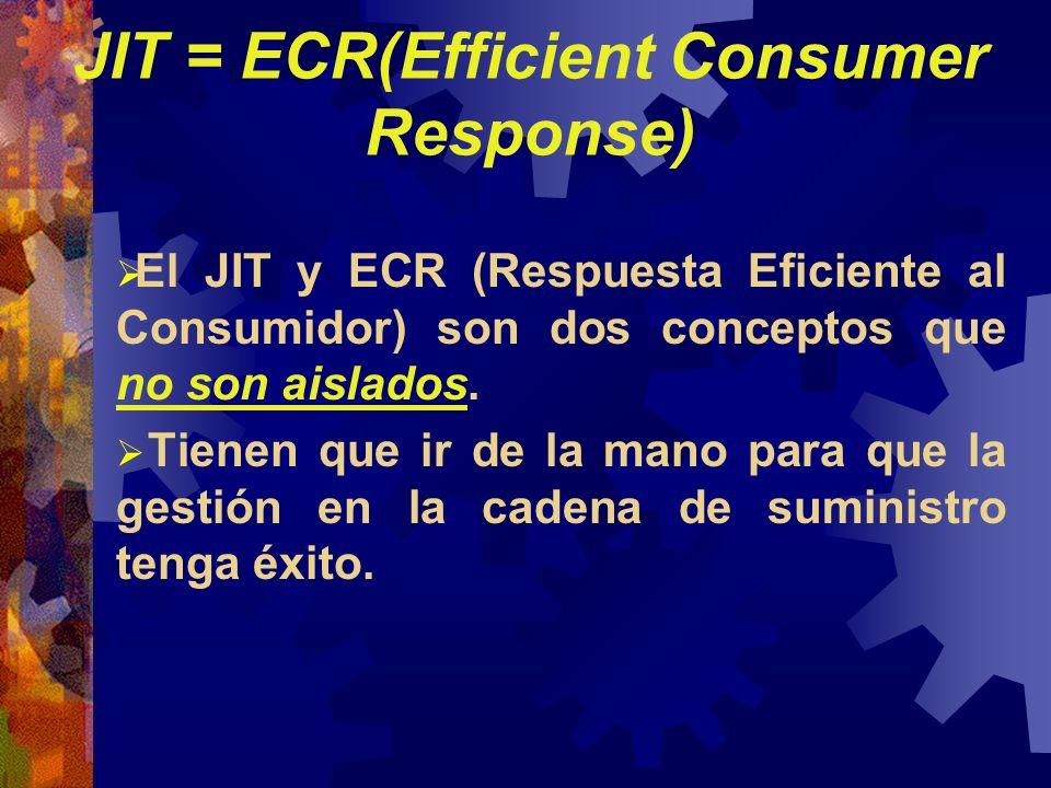 JIT = ECR(Efficient Consumer Response) El JIT y ECR (Respuesta Eficiente al Consumidor) son dos conceptos que no son aislados. Tienen que ir de la man