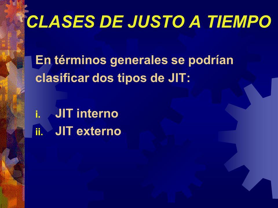 CLASES DE JUSTO A TIEMPO En términos generales se podrían clasificar dos tipos de JIT: i. JIT interno ii. JIT externo