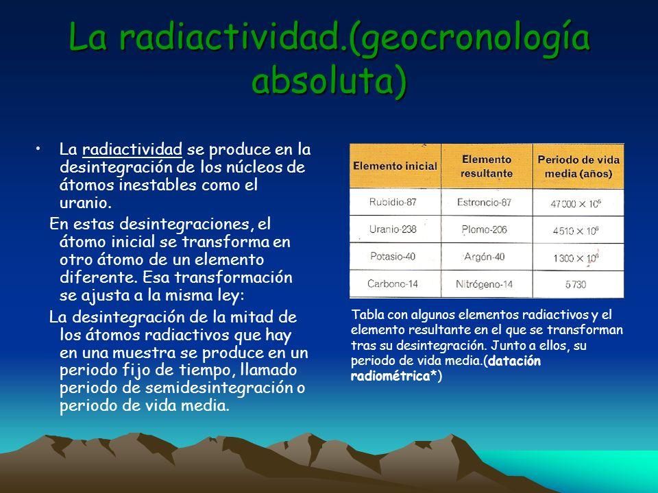 La radiactividad.(geocronología absoluta) La radiactividad se produce en la desintegración de los núcleos de átomos inestables como el uranio. En esta