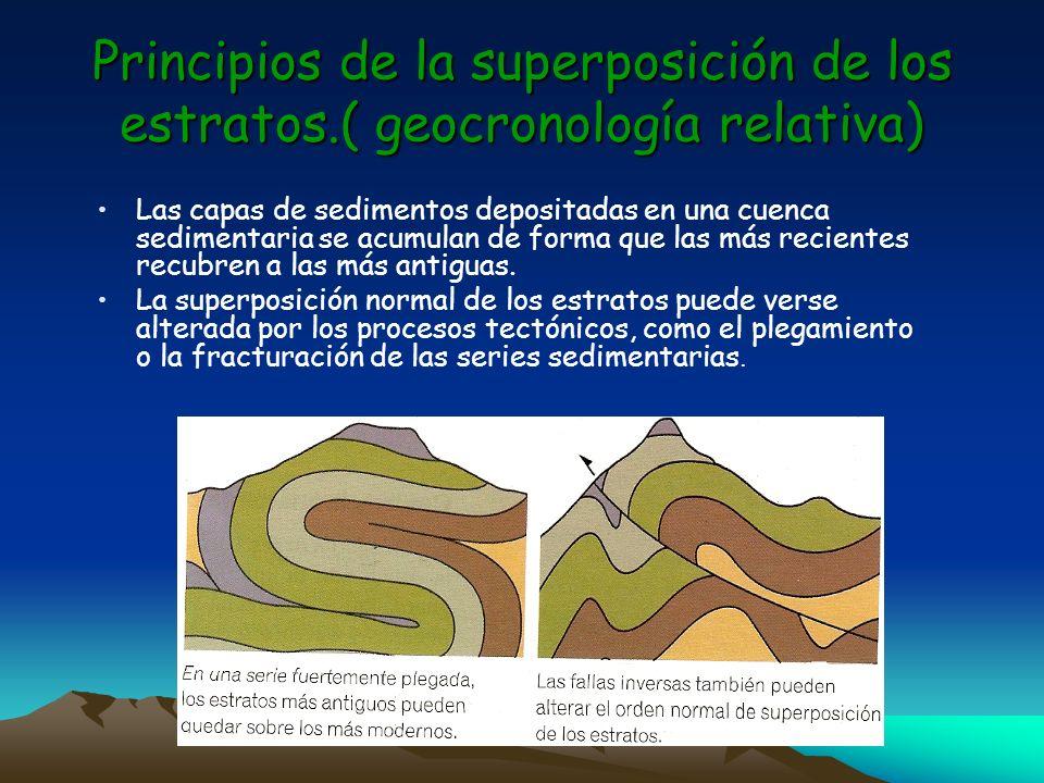 Principios de la superposición de los estratos.( geocronología relativa) Las capas de sedimentos depositadas en una cuenca sedimentaria se acumulan de