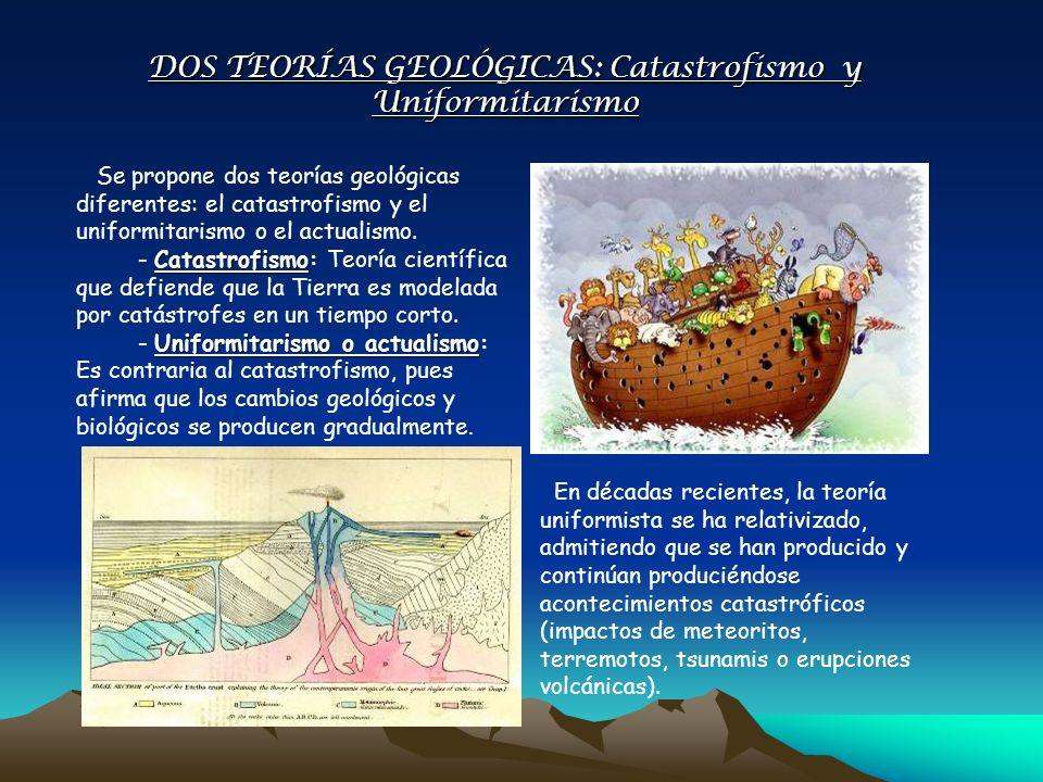Se propone dos teorías geológicas diferentes: el catastrofismo y el uniformitarismo o el actualismo. Catastrofismo - Catastrofismo: Teoría científica