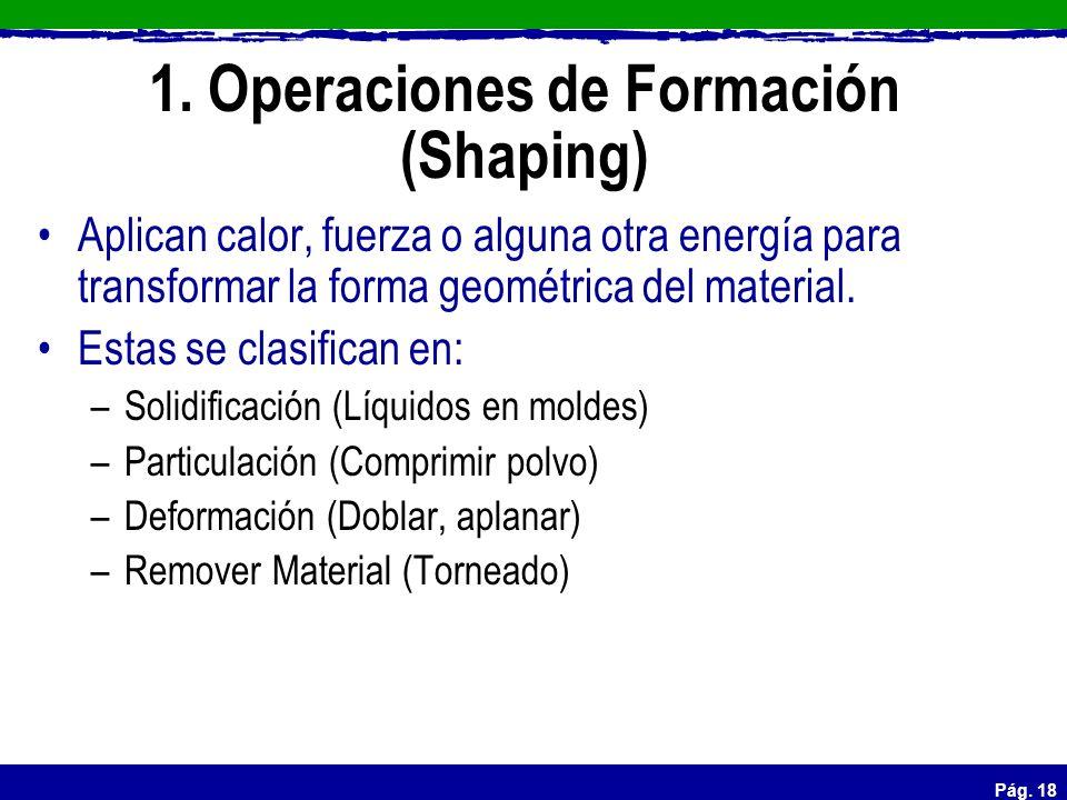 Pág. 18 1. Operaciones de Formación (Shaping) Aplican calor, fuerza o alguna otra energía para transformar la forma geométrica del material. Estas se