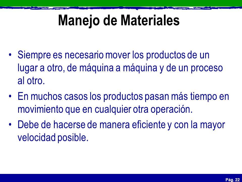 Pág. 22 Manejo de Materiales Siempre es necesario mover los productos de un lugar a otro, de máquina a máquina y de un proceso al otro. En muchos caso