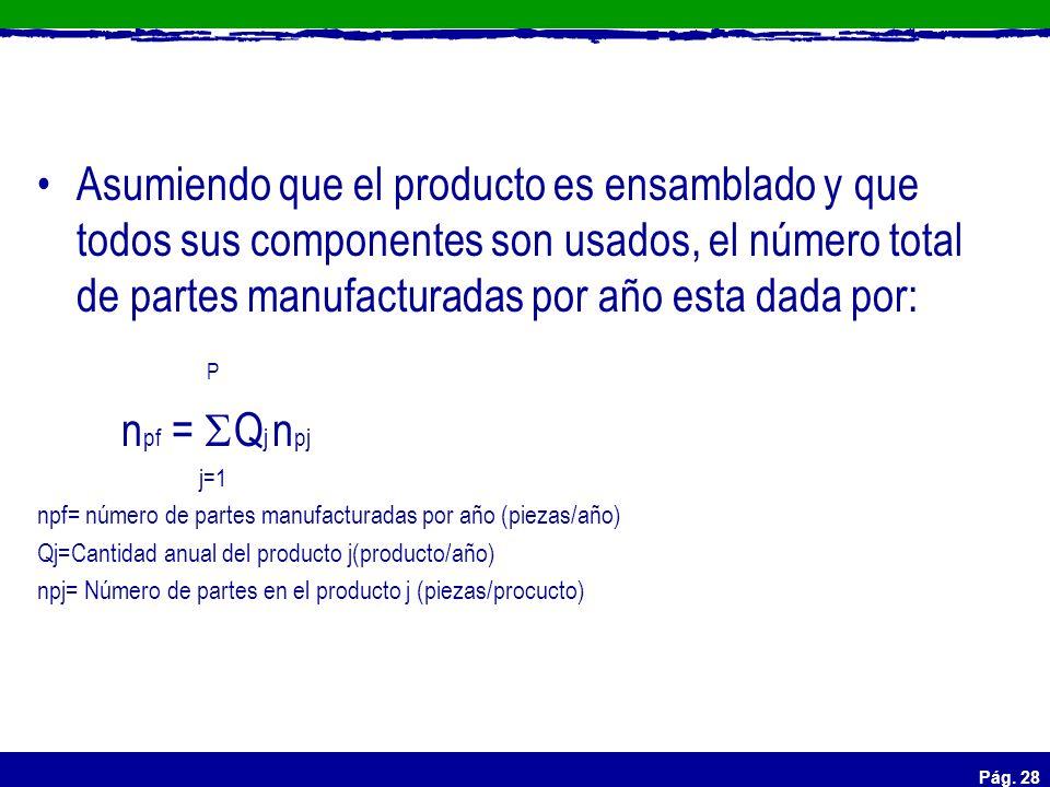 Pág. 28 Asumiendo que el producto es ensamblado y que todos sus componentes son usados, el número total de partes manufacturadas por año esta dada por