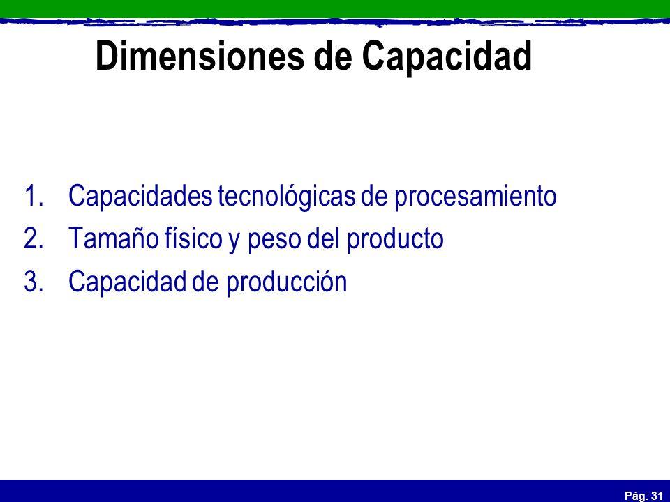Pág. 31 Dimensiones de Capacidad 1.Capacidades tecnológicas de procesamiento 2.Tamaño físico y peso del producto 3.Capacidad de producción