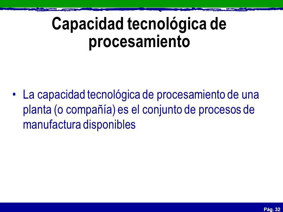 Pág. 32 Capacidad tecnológica de procesamiento La capacidad tecnológica de procesamiento de una planta (o compañía) es el conjunto de procesos de manu