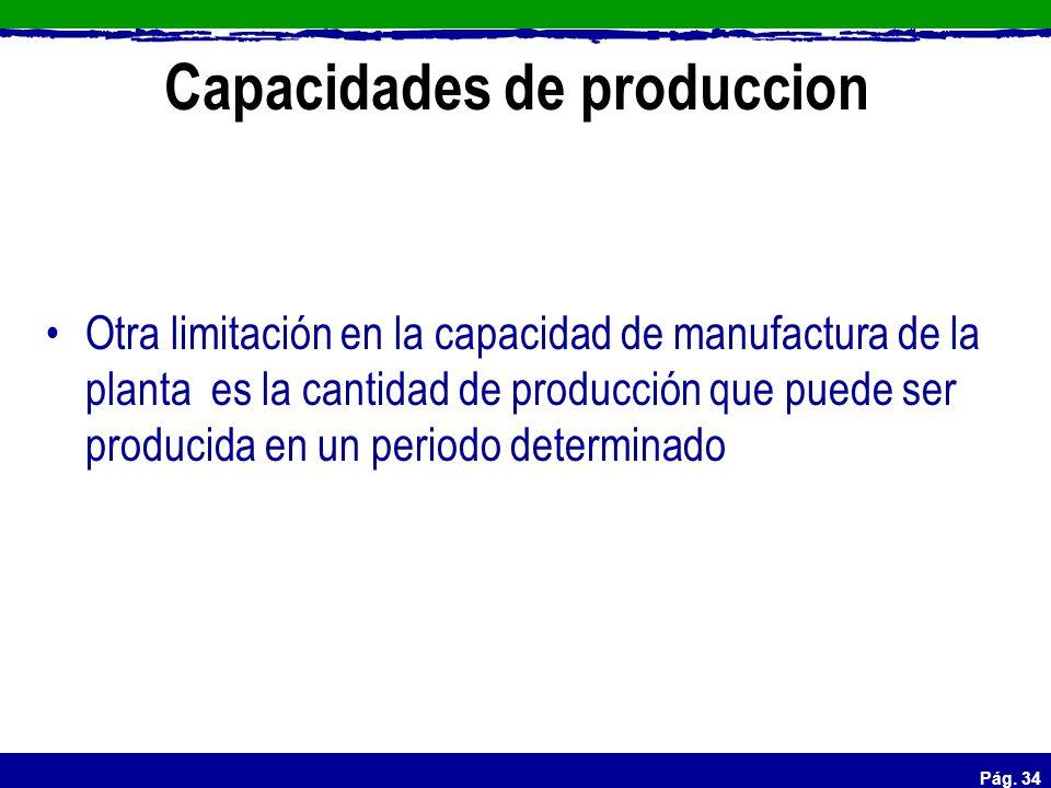 Pág. 34 Capacidades de produccion Otra limitación en la capacidad de manufactura de la planta es la cantidad de producción que puede ser producida en