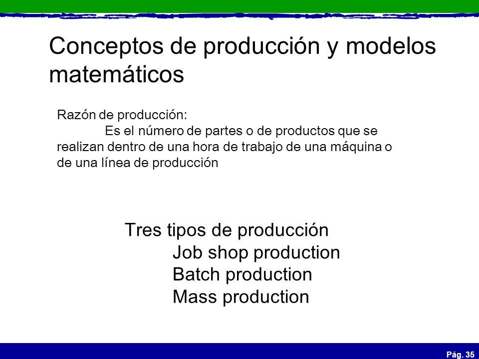 Pág. 35 Conceptos de producción y modelos matemáticos Razón de producción: Es el número de partes o de productos que se realizan dentro de una hora de