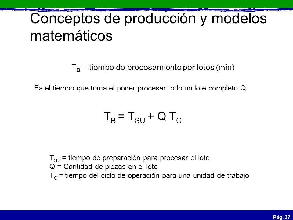Pág. 37 T B = tiempo de procesamiento por lotes (min) Es el tiempo que toma el poder procesar todo un lote completo Q T B = T SU + Q T C T SU = tiempo