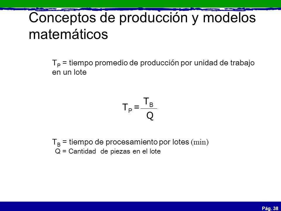 Pág. 38 Conceptos de producción y modelos matemáticos T P = tiempo promedio de producción por unidad de trabajo en un lote T P = TBTB Q T B = tiempo d