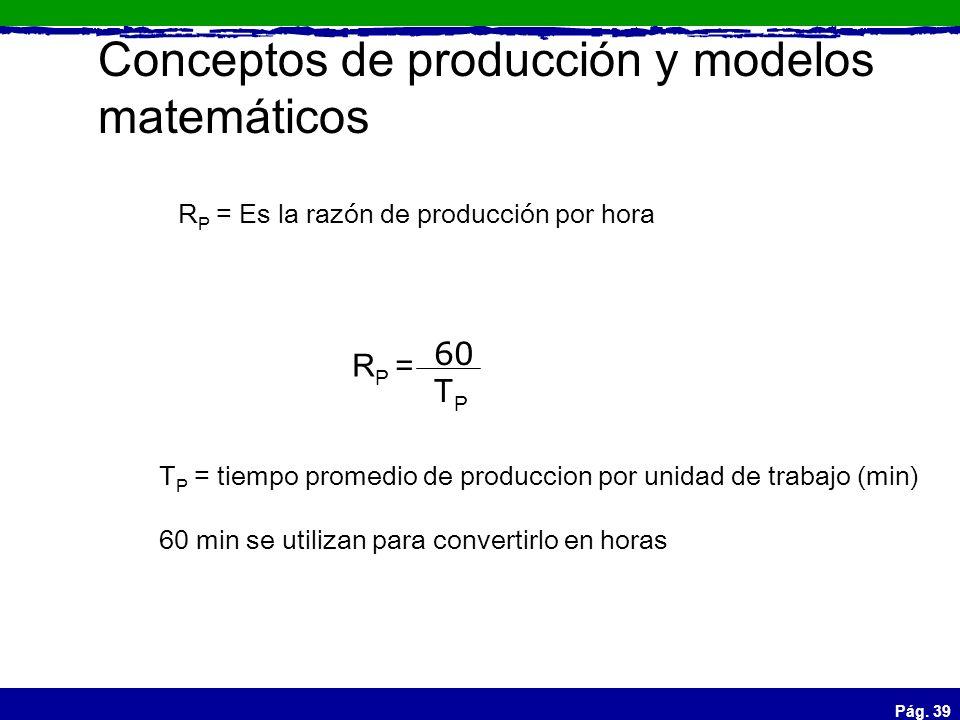 Pág. 39 Conceptos de producción y modelos matemáticos R P = Es la razón de producción por hora R P = 60 T P T P = tiempo promedio de produccion por un