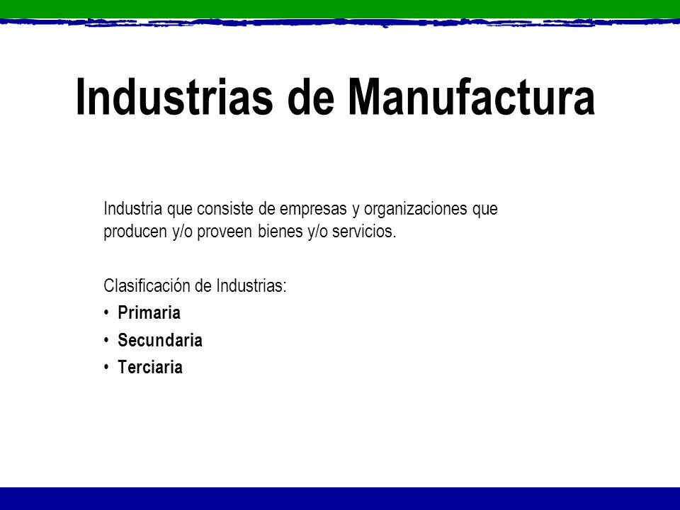 Industrias de Manufactura Industria que consiste de empresas y organizaciones que producen y/o proveen bienes y/o servicios. Clasificación de Industri