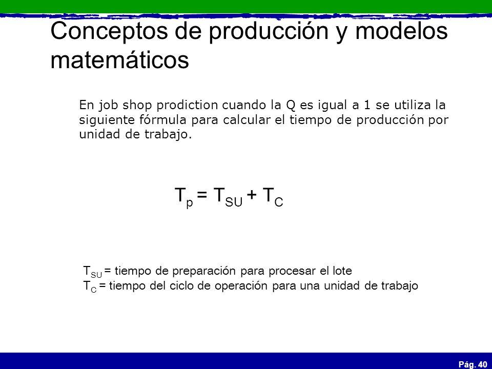 Pág. 40 Conceptos de producción y modelos matemáticos En job shop prodiction cuando la Q es igual a 1 se utiliza la siguiente fórmula para calcular el