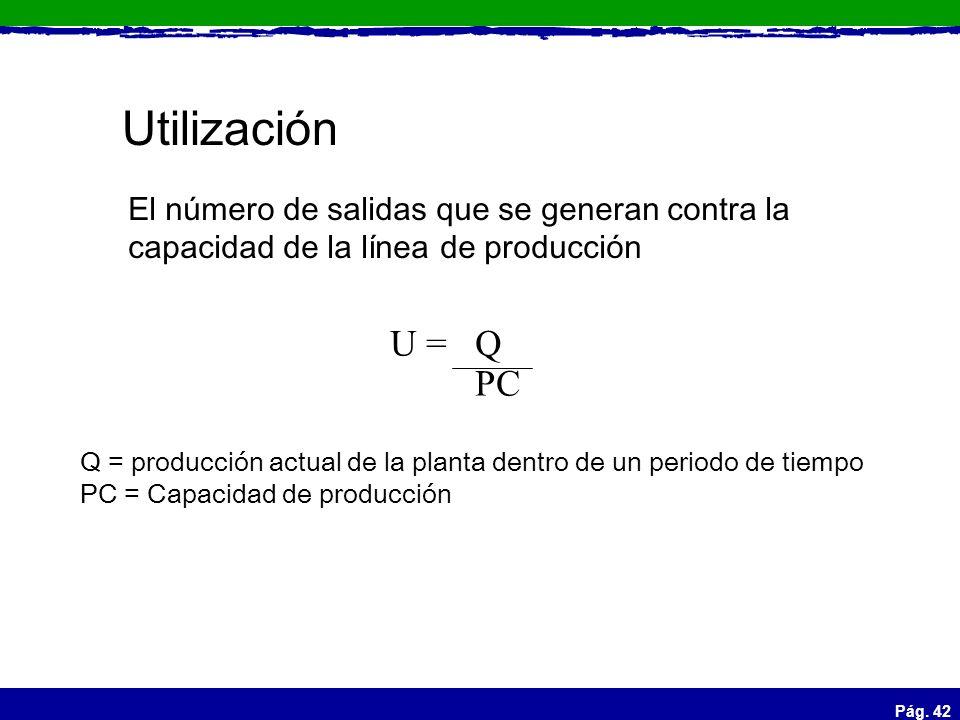 Pág. 42 Utilización El número de salidas que se generan contra la capacidad de la línea de producción Q = producción actual de la planta dentro de un