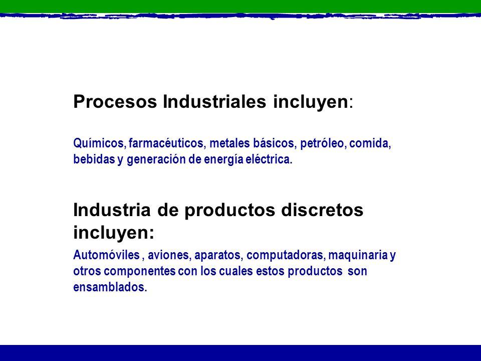 Procesos Industriales incluyen: Químicos, farmacéuticos, metales básicos, petróleo, comida, bebidas y generación de energía eléctrica. Industria de pr