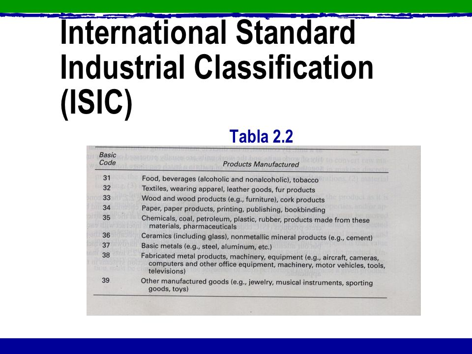 International Standard Industrial Classification (ISIC) Tabla 2.2