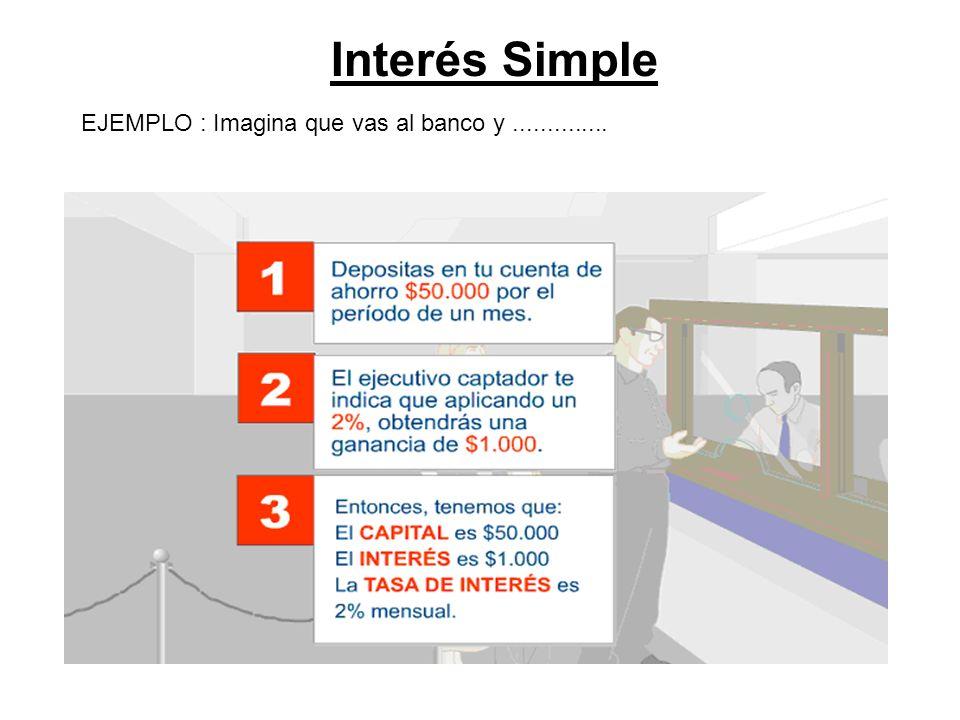 Interés Simple EJEMPLO : Imagina que vas al banco y..............