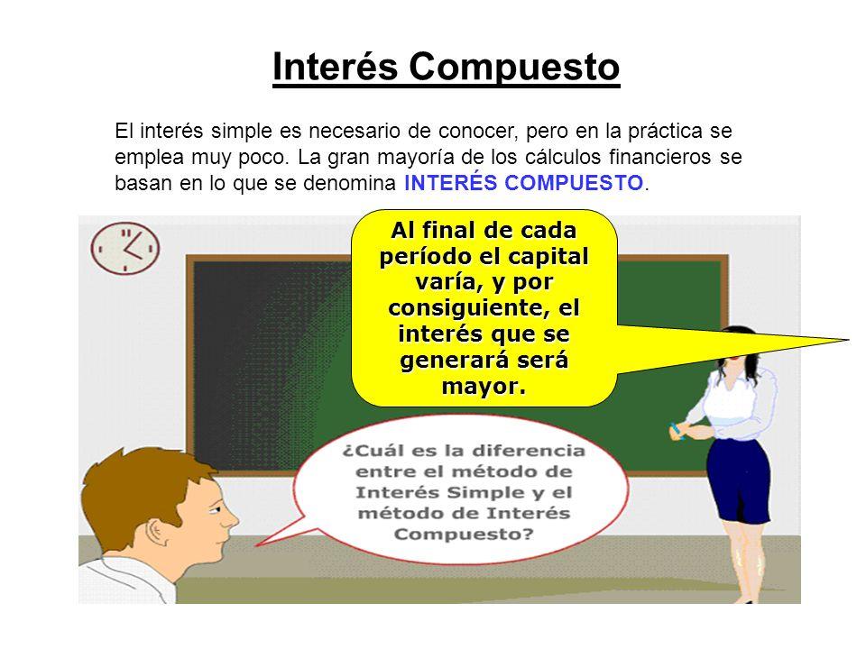 Interés Compuesto El interés simple es necesario de conocer, pero en la práctica se emplea muy poco. La gran mayoría de los cálculos financieros se ba