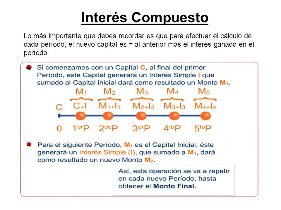 Interés Compuesto Lo más importante que debes recordar es que para efectuar el cálculo de cada período, el nuevo capital es = al anterior más el inter
