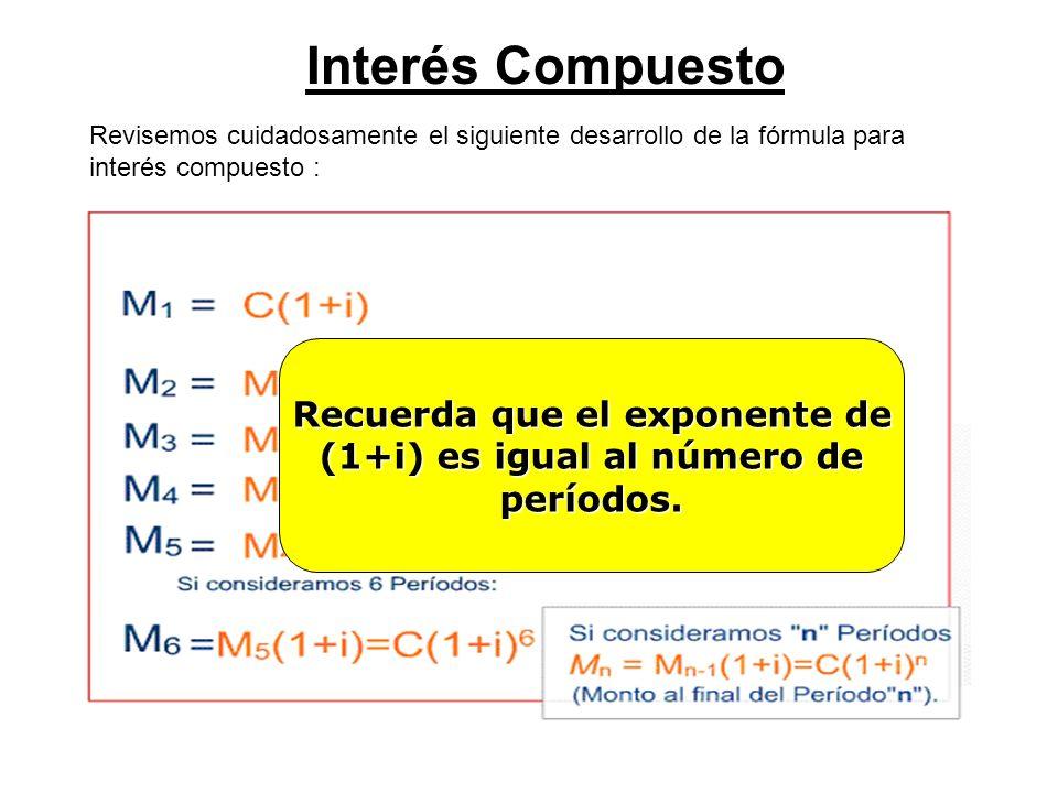 Interés Compuesto Revisemos cuidadosamente el siguiente desarrollo de la fórmula para interés compuesto : Recuerda que el exponente de (1+i) es igual