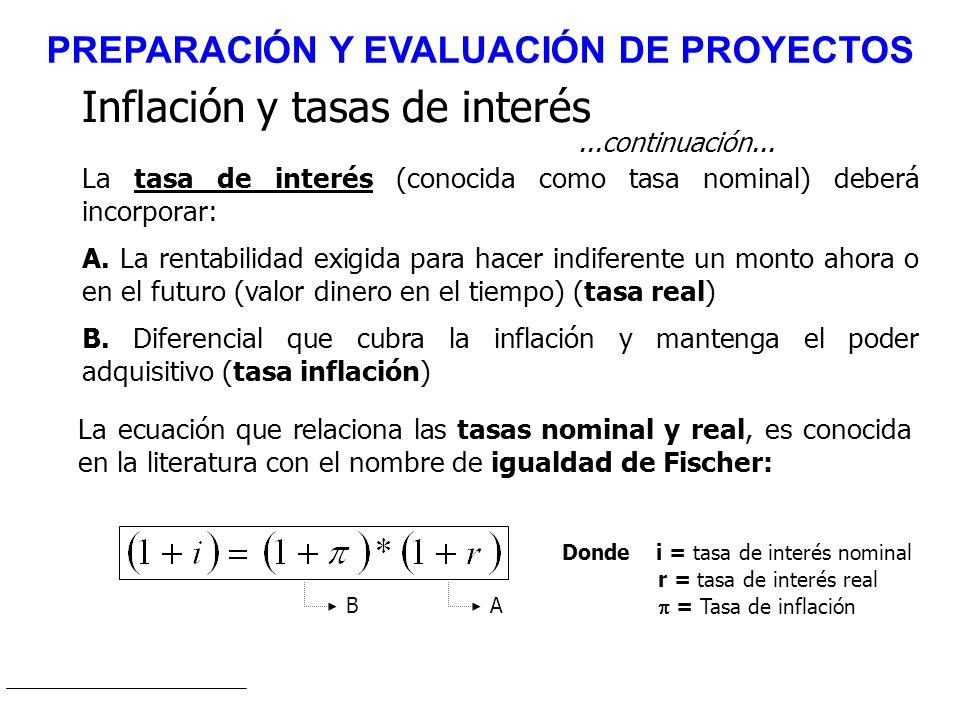 Inflación y tasas de interés La ecuación que relaciona las tasas nominal y real, es conocida en la literatura con el nombre de igualdad de Fischer: Do