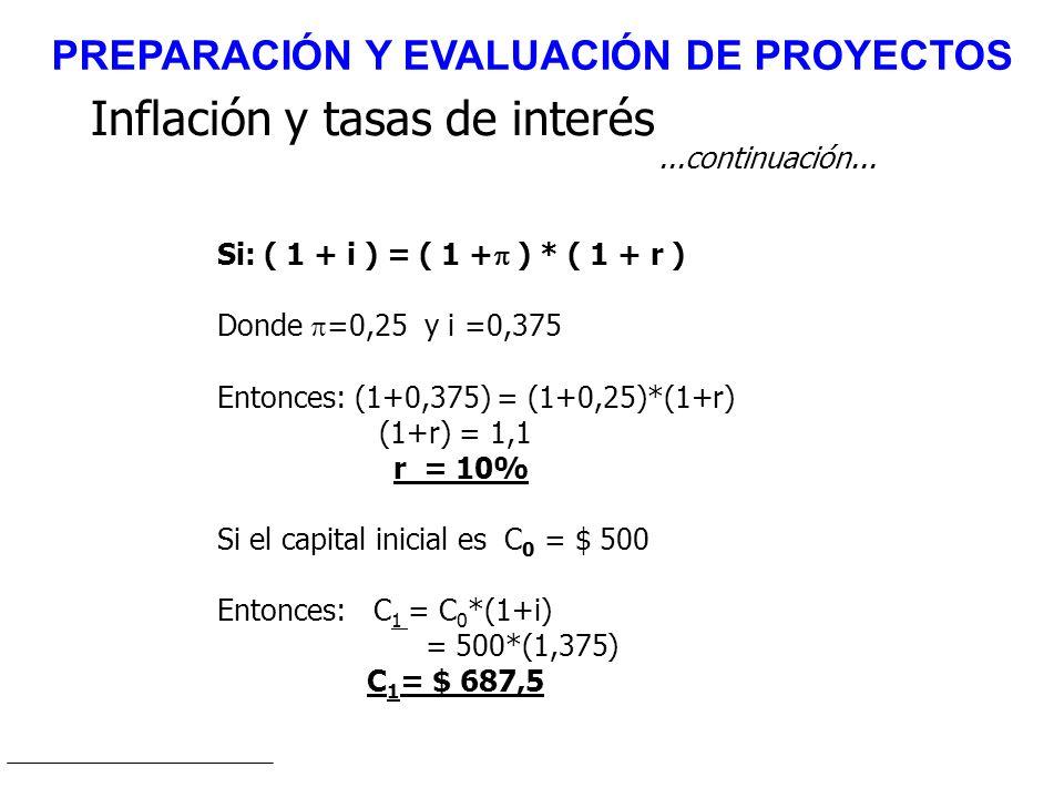 Si: ( 1 + i ) = ( 1 + ) * ( 1 + r ) Donde =0,25 y i =0,375 Entonces: (1+0,375) = (1+0,25)*(1+r) (1+r) = 1,1 r = 10% Si el capital inicial es C 0 = $ 5