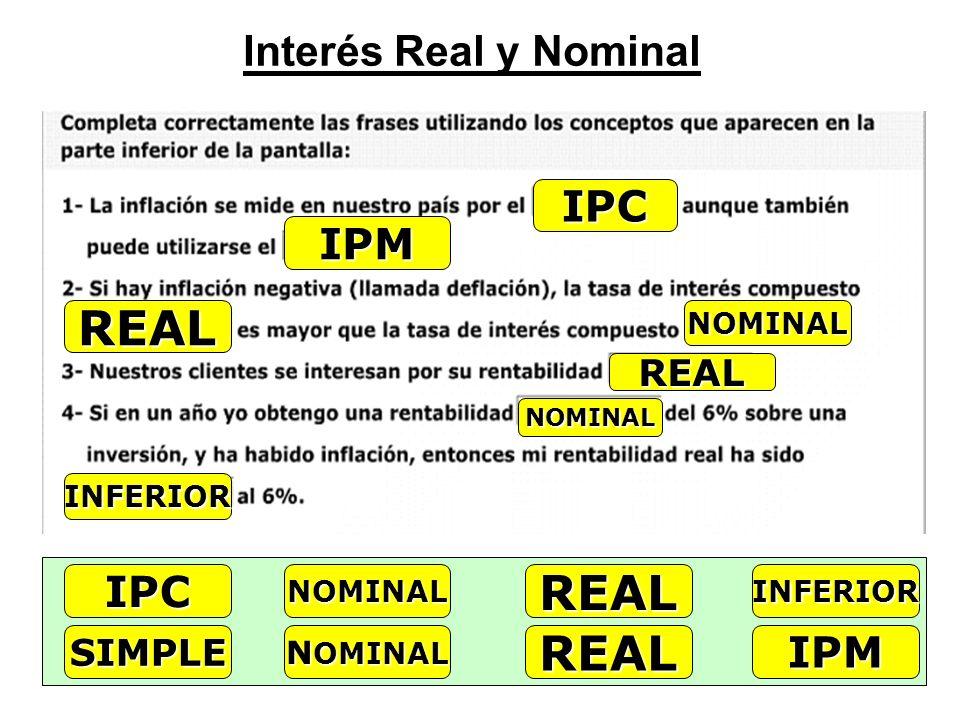 Interés Real y Nominal IPCNOMINAL N OMINAL REAL REAL IPM INFERIOR SIMPLE IPC IPM REALNOMINAL REAL NOMINAL INFERIOR